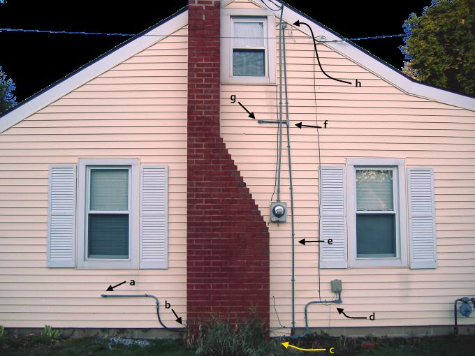 Cable Conduit Project